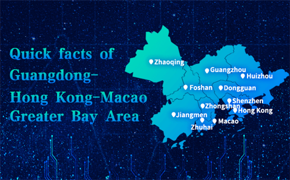 Quick facts of Guangdong-Hong Kong-Macao Greater Bay Area