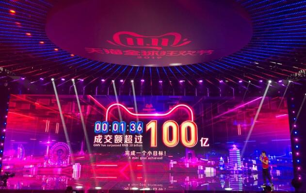 Guangdong customers spend most on Double 11 festival