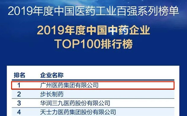 GPHL tops China's top 100 TCM companies for nine consecutive years