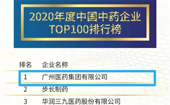 GPHL tops the list of China's Top 100 TCM Companies for 10 consecutive years